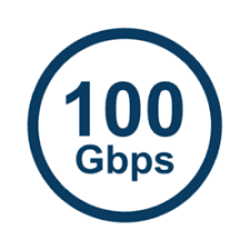 100 Gbps